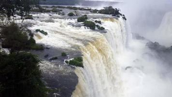 Iguazu Falls Devil's Throat 4k video