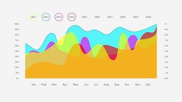 Wavy graph template