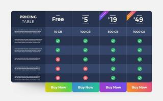 Table design price list package vector