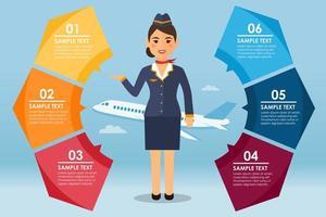 Stewardess round infographic