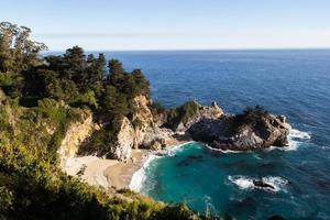 playa en big sur