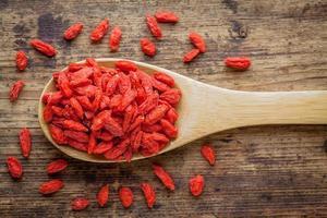goji berries in a wooden spoon