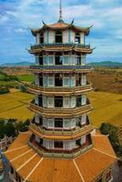 Chinese photo