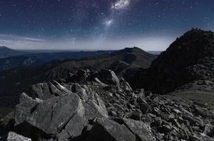 Nizke Tatry - Low Tatras