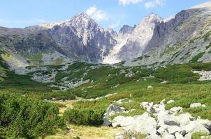 Lomica Mountain in Tatras
