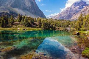vista al lago de montaña horizontal