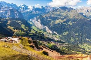 Panorama view at Mannlichen photo