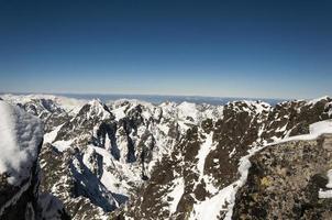 Panorama of mountain peaks photo