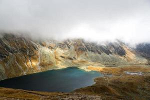 scenery of high mountain with lake photo