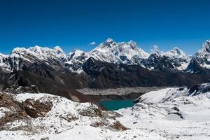 Famous peaks from Renjo Pass: Everest, Makalu, Lhotse, Nuptse