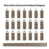 Diagrama básico de acordes de guitarra y tablero de trastes. vector