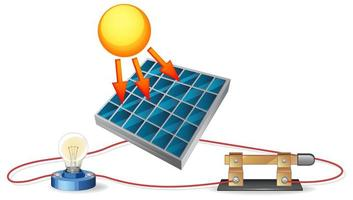 Solar energy diagram design vector
