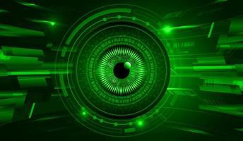 Fondo de concepto de tecnología futura de circuito cibernético de ojo verde