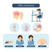 Office syndrome diagram design