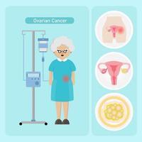 mujer mayor con cáncer de ovario