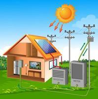 casa del sistema de células solares vector