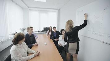Geschäftsfrau präsentiert auf Whiteboard