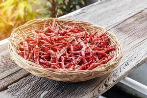 gedroogde paprika's in een rieten mand