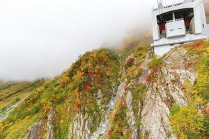 Tateyama Kurobe Alpine route of autumn