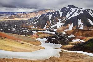 Landmannalaugar, rhyolite colour mountains of Iceland