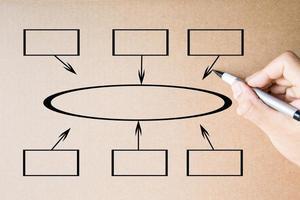 diagrama de flujo en blanco
