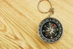 Compass keyring photo