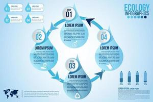 Eco water blue 4 step infographic vector