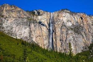 Yosemite Horsetail fall waterfall in spring California