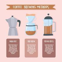 Coffee brewing methods infographics banner template