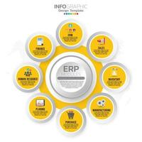 Infographic of enterprise resource planning ERP modules
