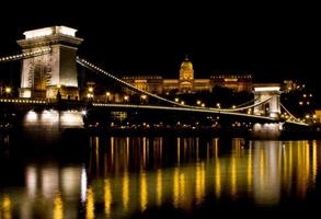 Széchenyi Chain Bridge (Budapest)