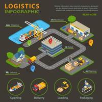 plantilla de infografía de logística isométrica
