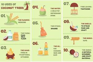 Coconut Tree Uses Infographic