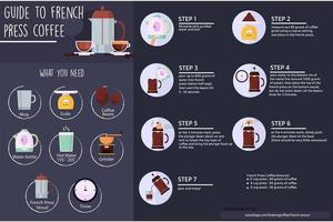 Guide to French Press Coffee Infographic vector