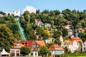 funicular em loschwitz