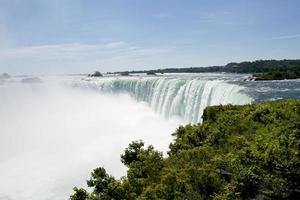 The Edge. Where Niagara River comes down.