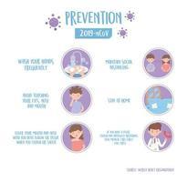 banner de información de prevención de coronavirus