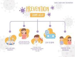 banner de infografía de prevención de coronavirus vector