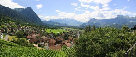 panorama de lichtenstein
