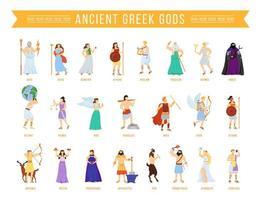 Ancient Greek pantheon, gods and goddesses flat vector illustrations set.