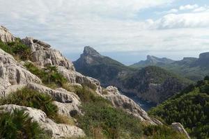 Cape Formentor on Majorca