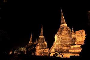 Wat Phra Si Sanphet - Thailand