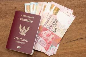 passaporte da Tailândia com moeda de Hong Kong.