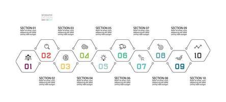 Ten hexagonal outline numbered infographic set