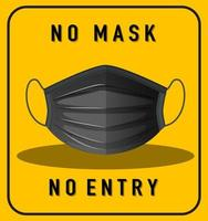 No mask no entry warning sign with mask