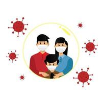 Family protected from virus design