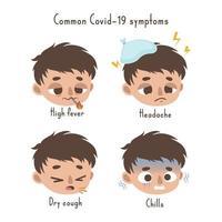 diseño de síntomas comunes de coronavirus