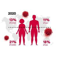 Covid-19 2020 infection infographic