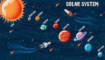planetas del sistema solar infografía. vector