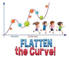Flatten the curve with second wave graph vector